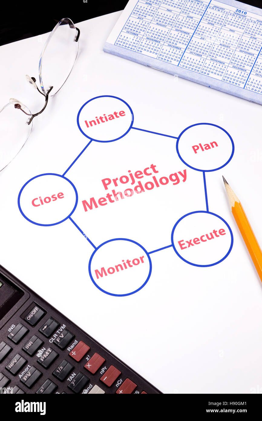 Project Management. Project methodology loop with calendar, glasses, pencil and calculator - Stock Image