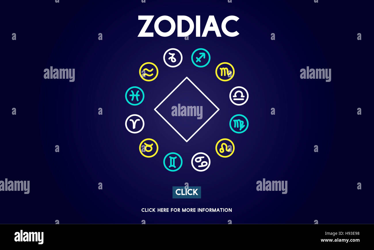 Zodiac Historic Prediction Astronomy Concept - Stock Image