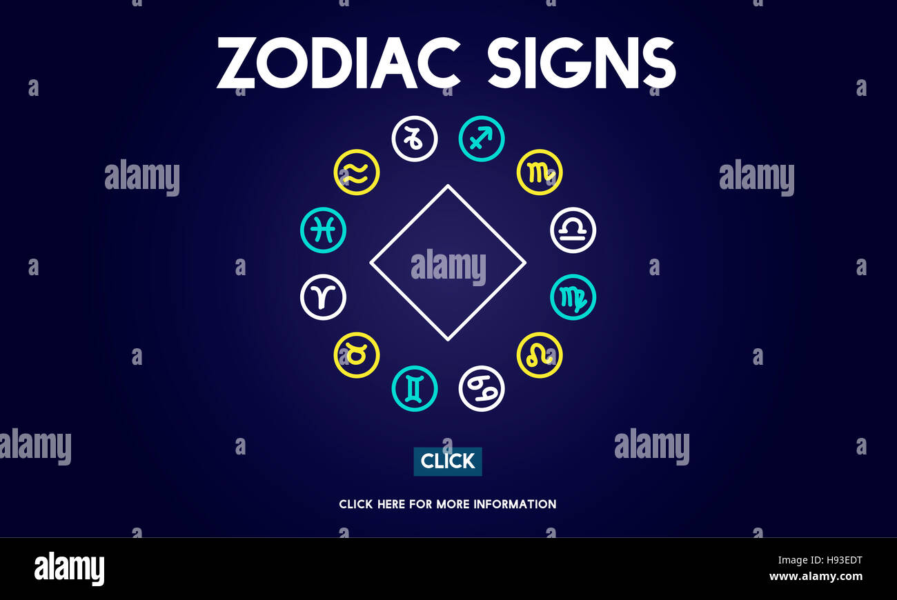 Zodiac Signs Prediction Horoscope Astrological Concept - Stock Image