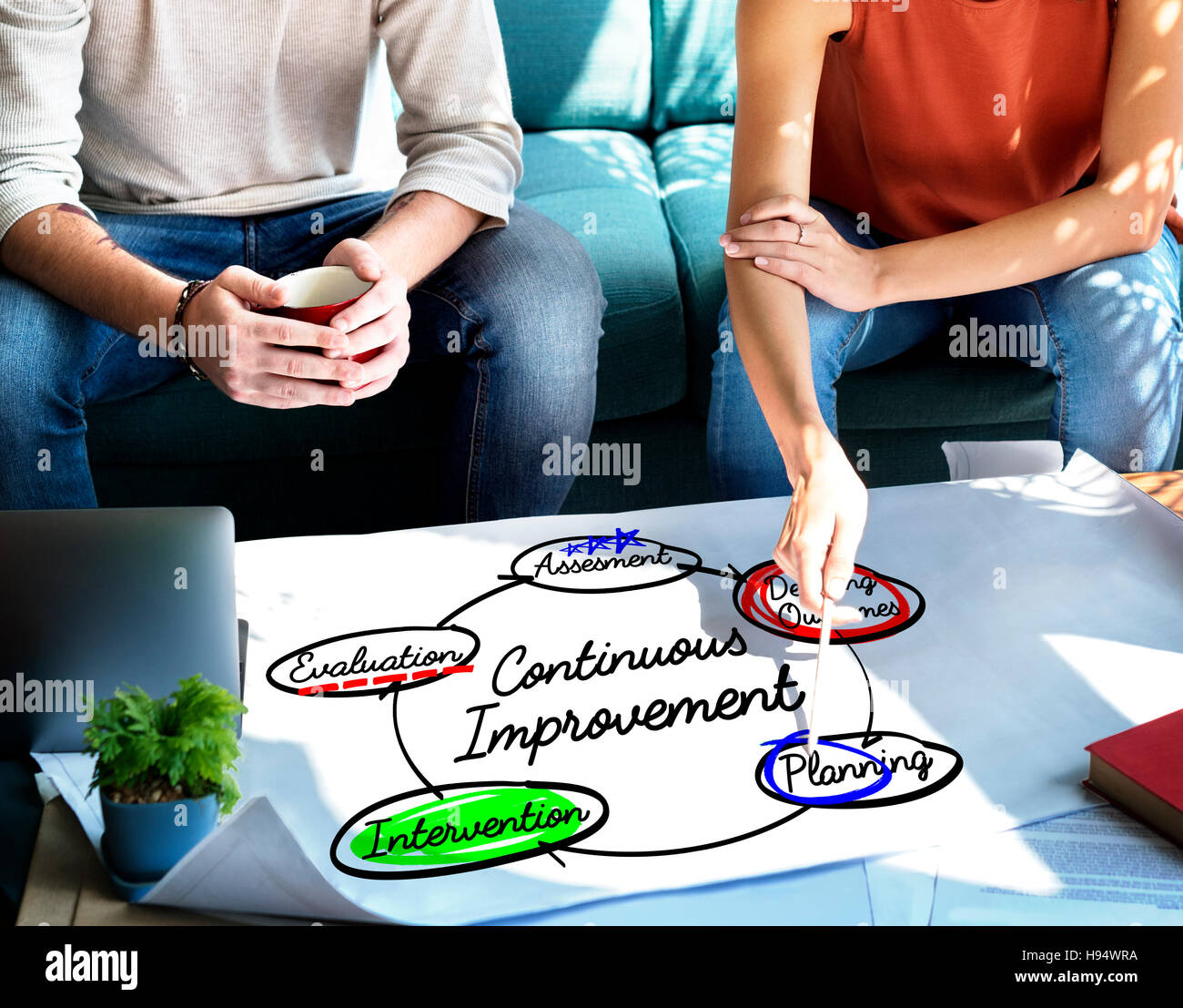 Continuous Improvement Workflow Process Action Plan Concept - Stock Image