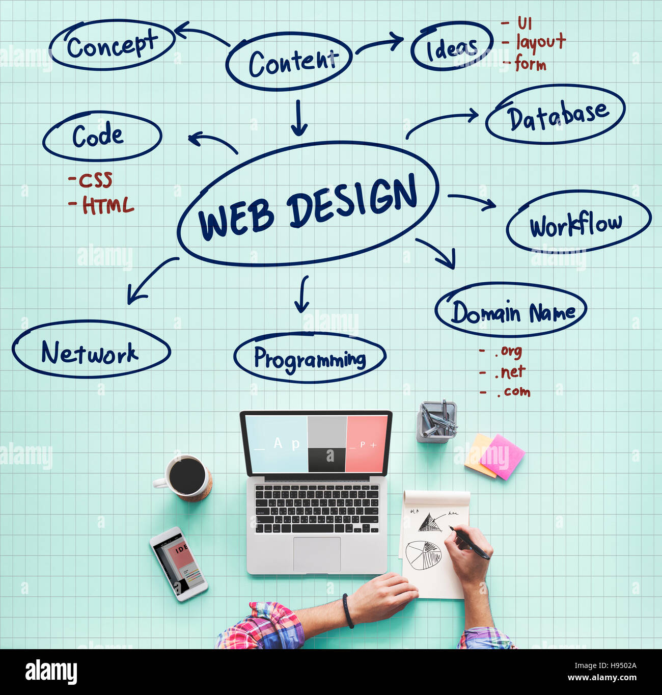 Web Design Ideas Creativity Programming Stock Photos & Web Design ...