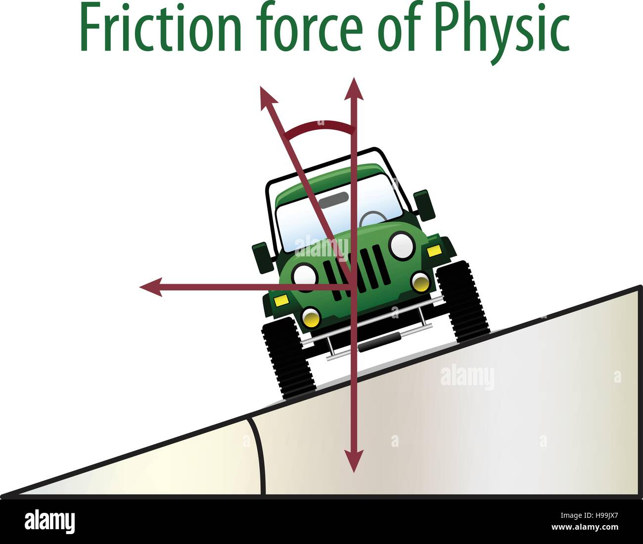 Vector illustration of Friction force - Stock Image