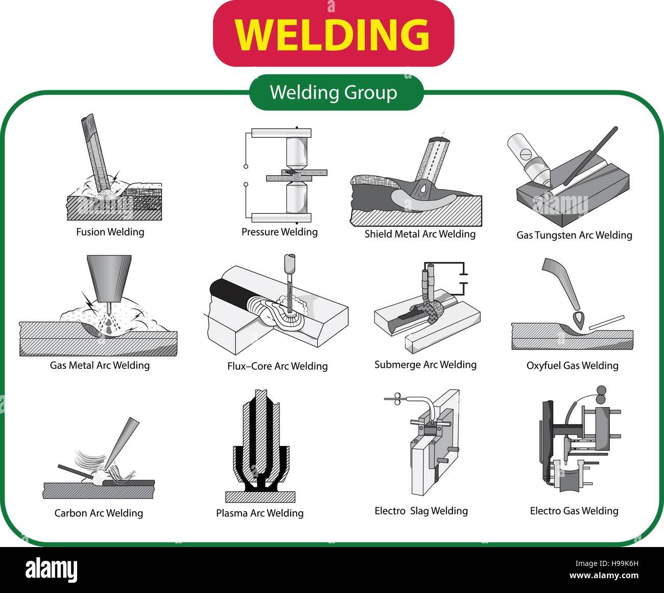 Torch Stock Vector Images Alamy Electroslag Welding Diagram Illustration Of Type