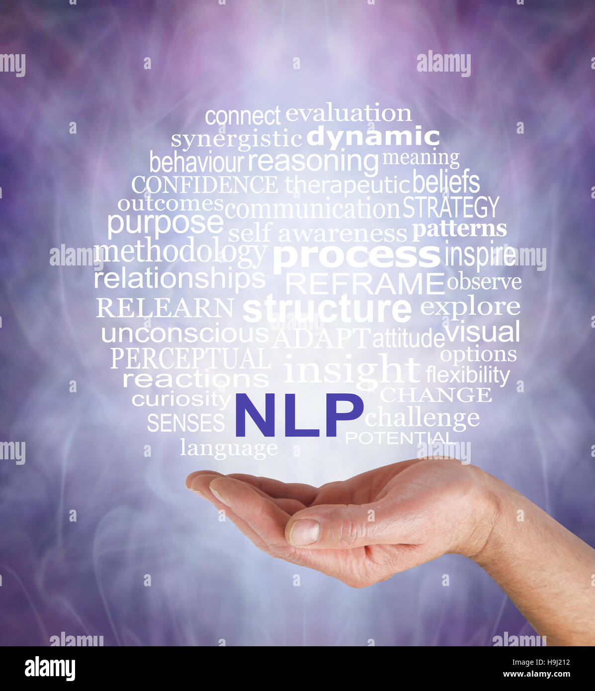 Male hand palm up with a circular NLP word cloud floating above on a misty muted purple grey background - Stock Image