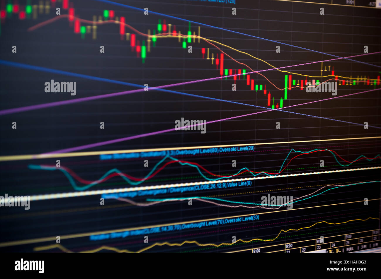Stock candle stick chart with two trend line channels showing triangle price pattern, also with moving average lines, - Stock Image