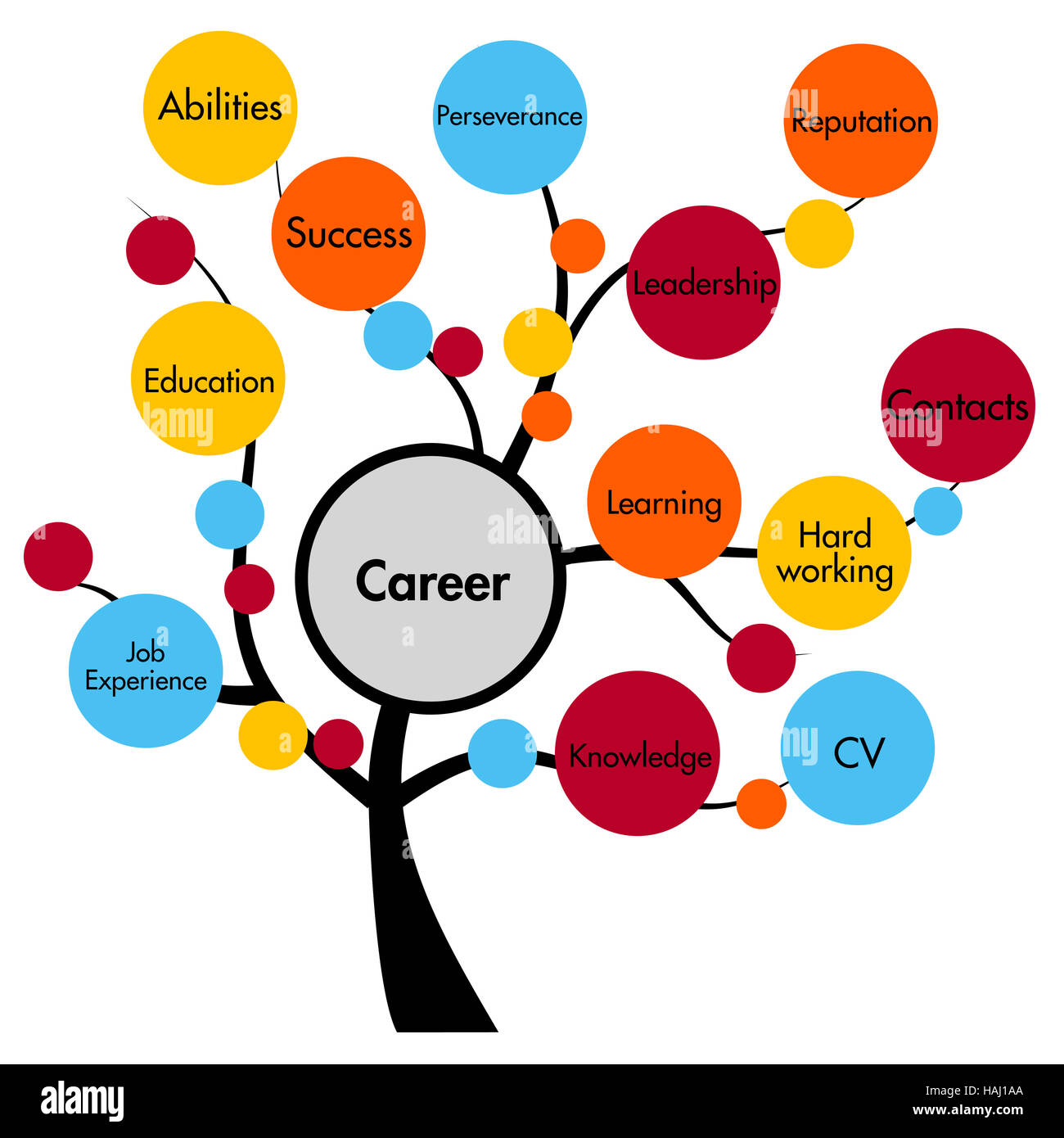 career concept tree - Stock Image