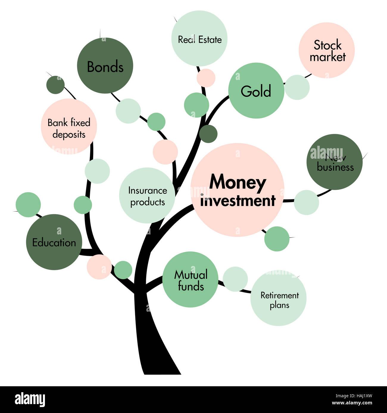 money investment concept tree - Stock Image