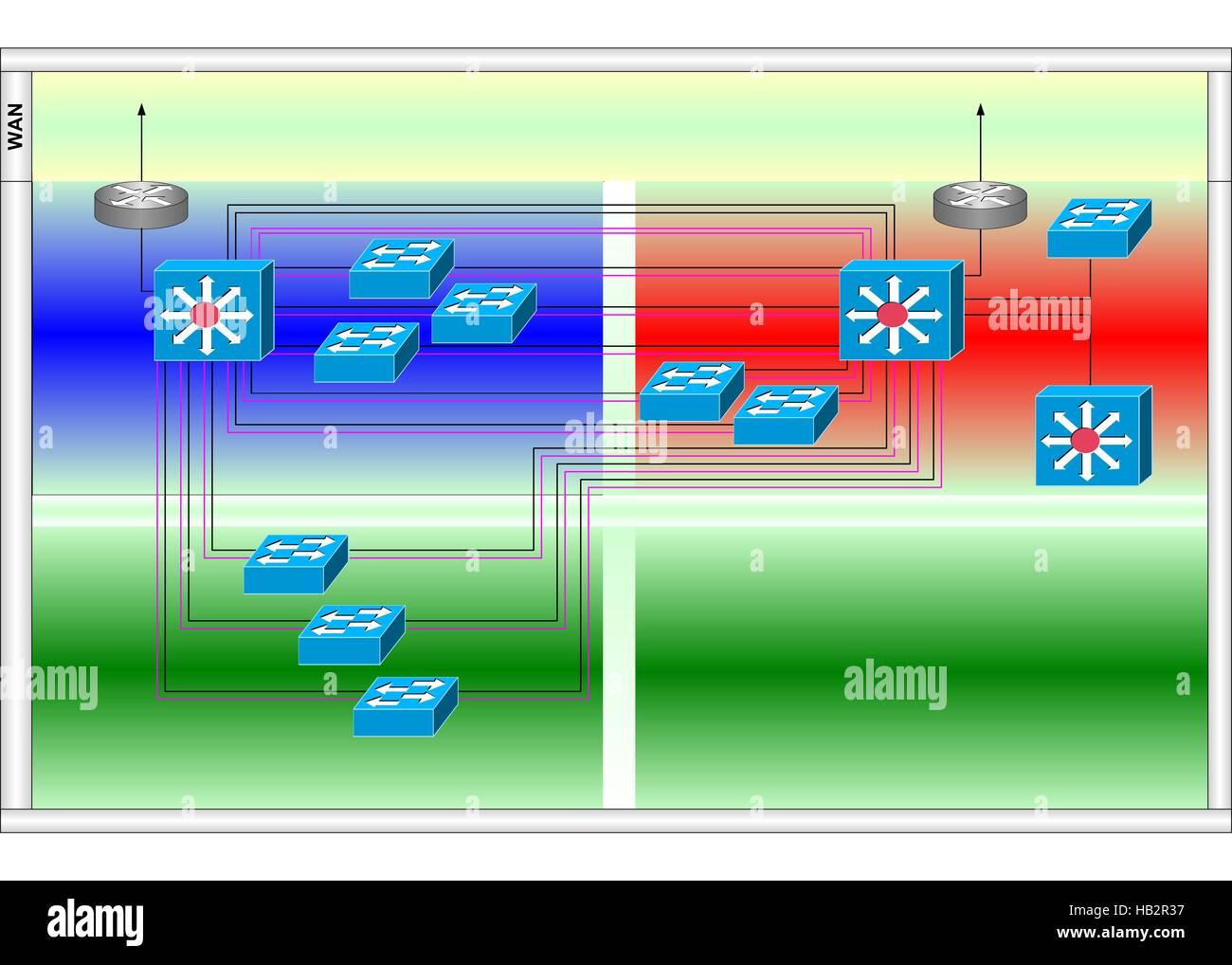 network wlan vlan diagram illustration HB2R37 network wlan vlan diagram illustration stock photo 127295819 alamy