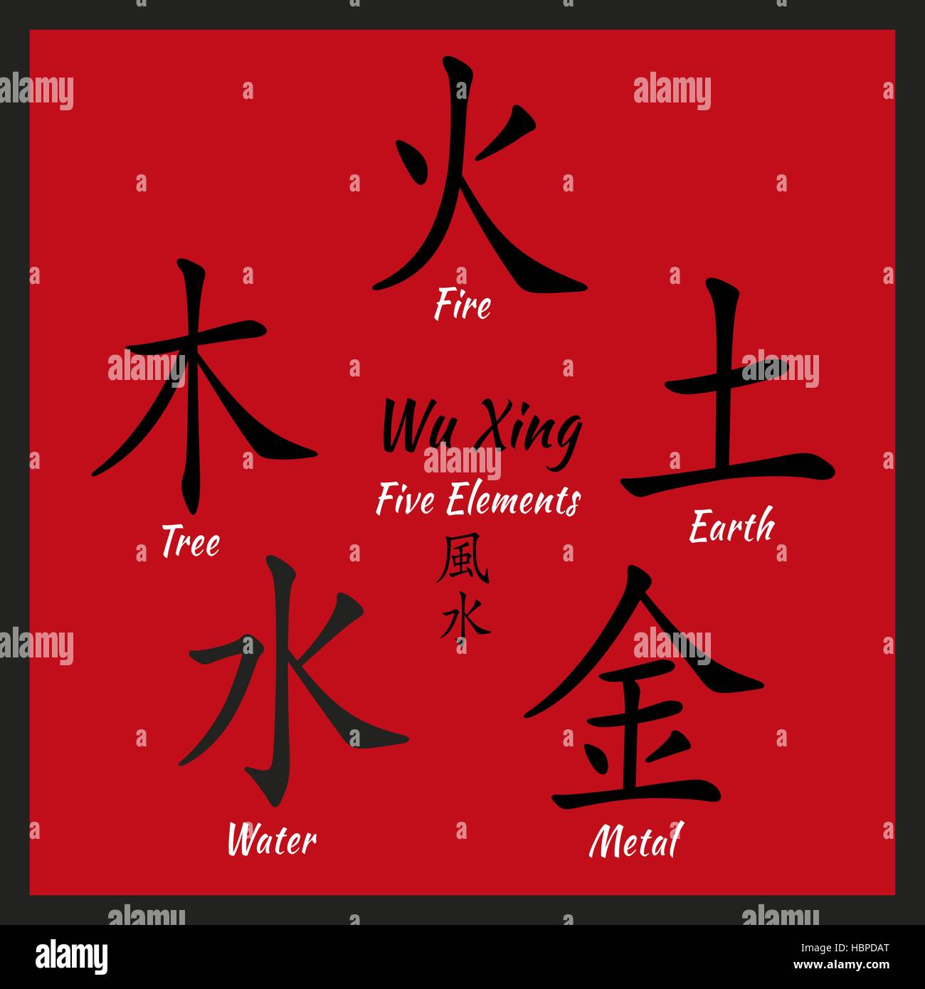 Chinese Symbols Earth Fire Water Stock Photos Chinese Symbols