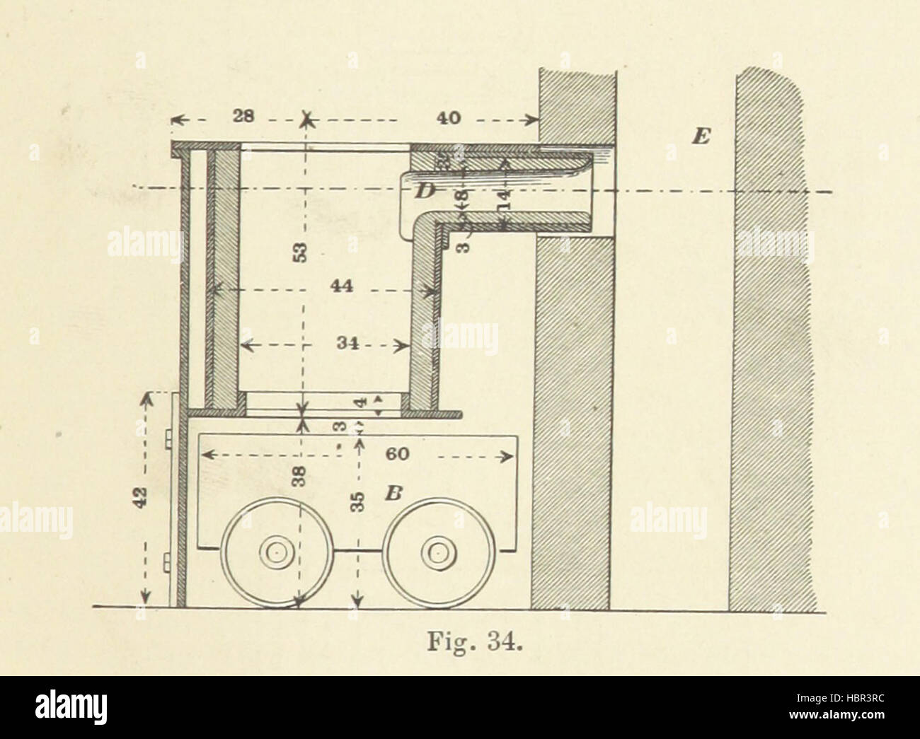the assayer s manual an abridged treatise on the docimastic stock rh alamy com Carrier Furnace Amana 90 Gas Furnace