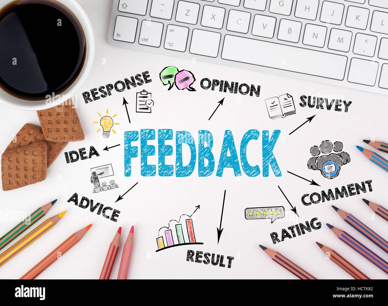 Feedback concept. On the table a coffee mug and a computer keyboard - Stock Image