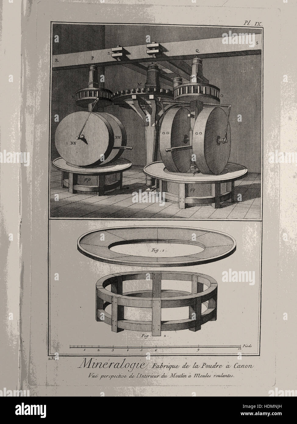 illustration of a powder-mill (18th Century) - Stock Image