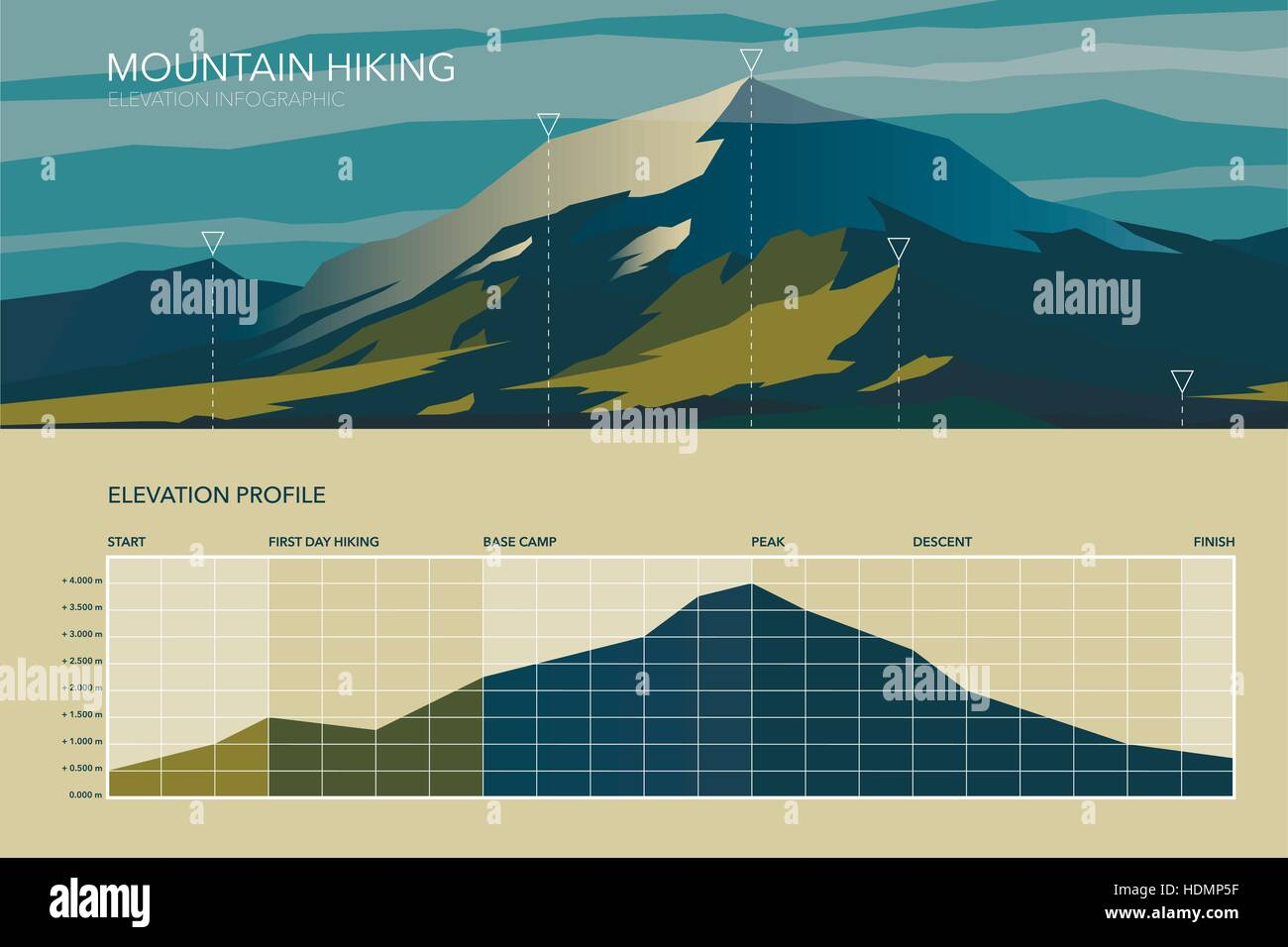 High mountain landscape infographic. Elevation profile. Wilderness. Spectacular view. Vector illustration. - Stock Vector