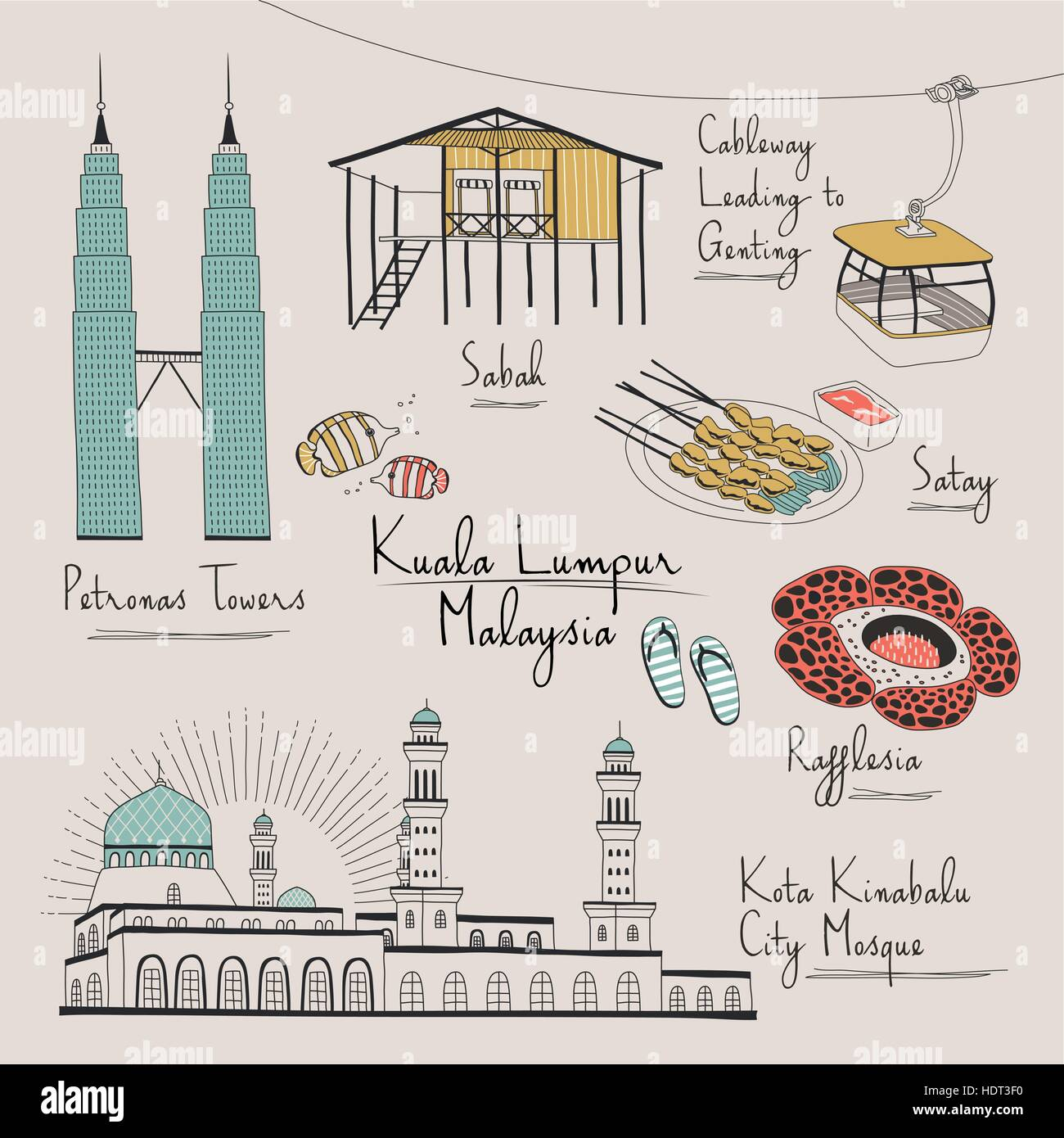 travel concept of Kuala Lumpur in hand drawn style - Stock Vector