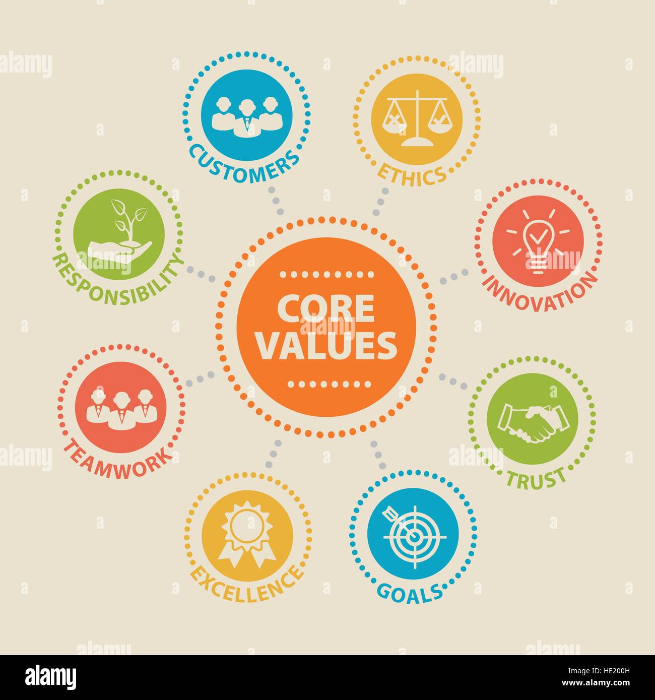 CORE VALUES Concept with icons and signs - Stock Vector