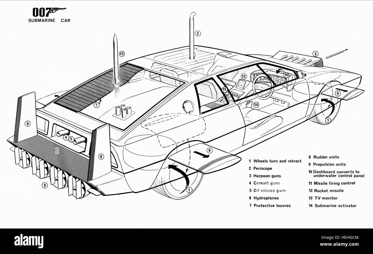 PRODUCTION DRAWING OF CUSTOM-BUILT SUBMARINE LOTUS ESPRIT JAMES BOND: THE SPY WHO LOVED ME (1977) - Stock Image