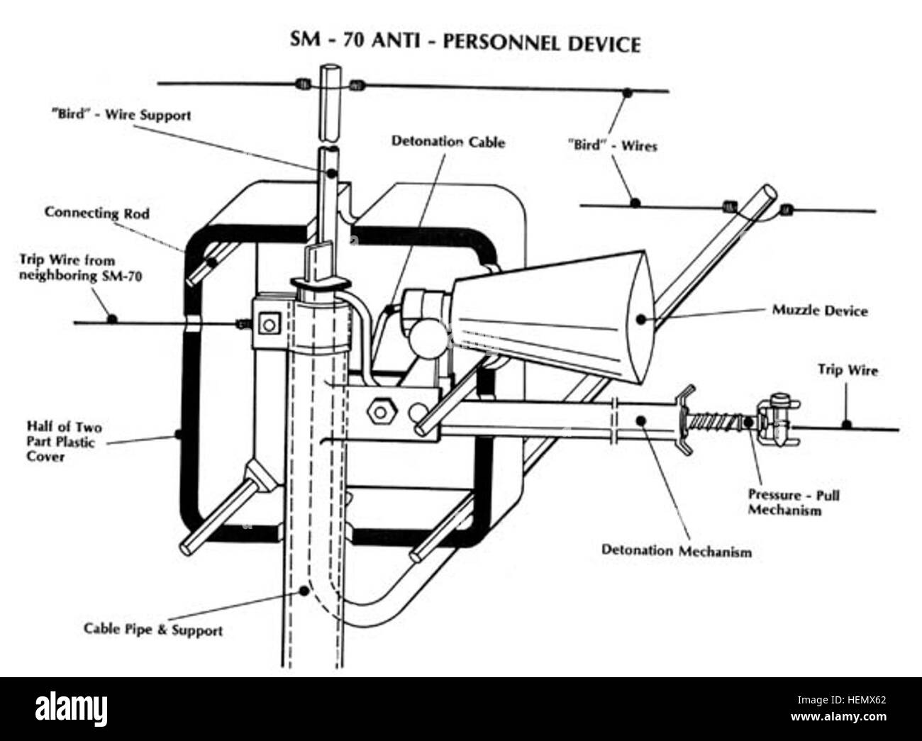 Schematic Drawing Cut Out Stock Images Pictures Alamy Piping Us Army East German Sm 70 Antipersonnel Mine Image