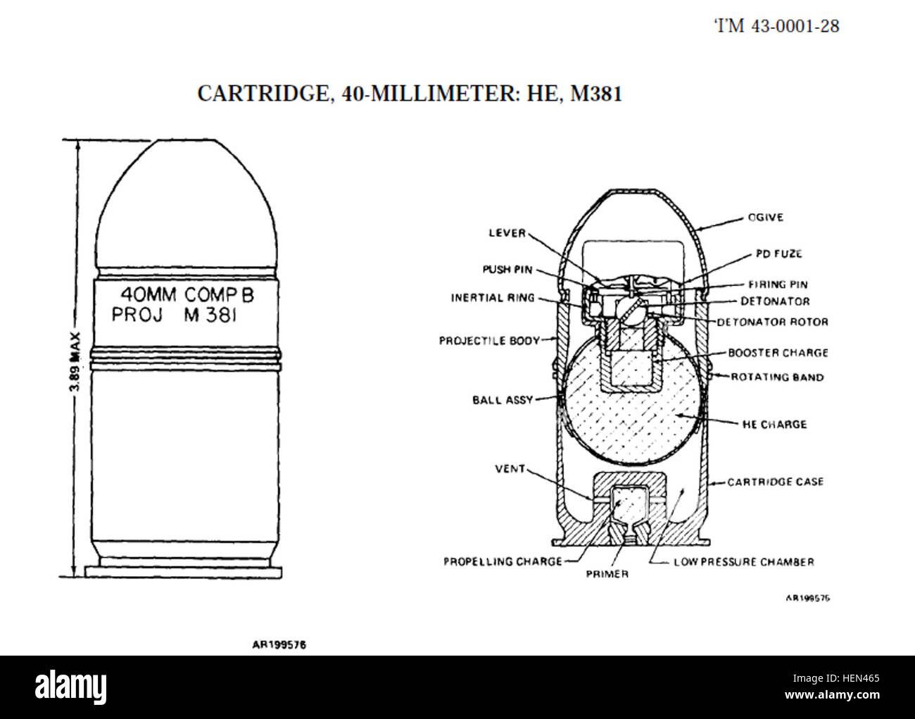 40mm grenade Stock Photo: 129542061 - Alamy