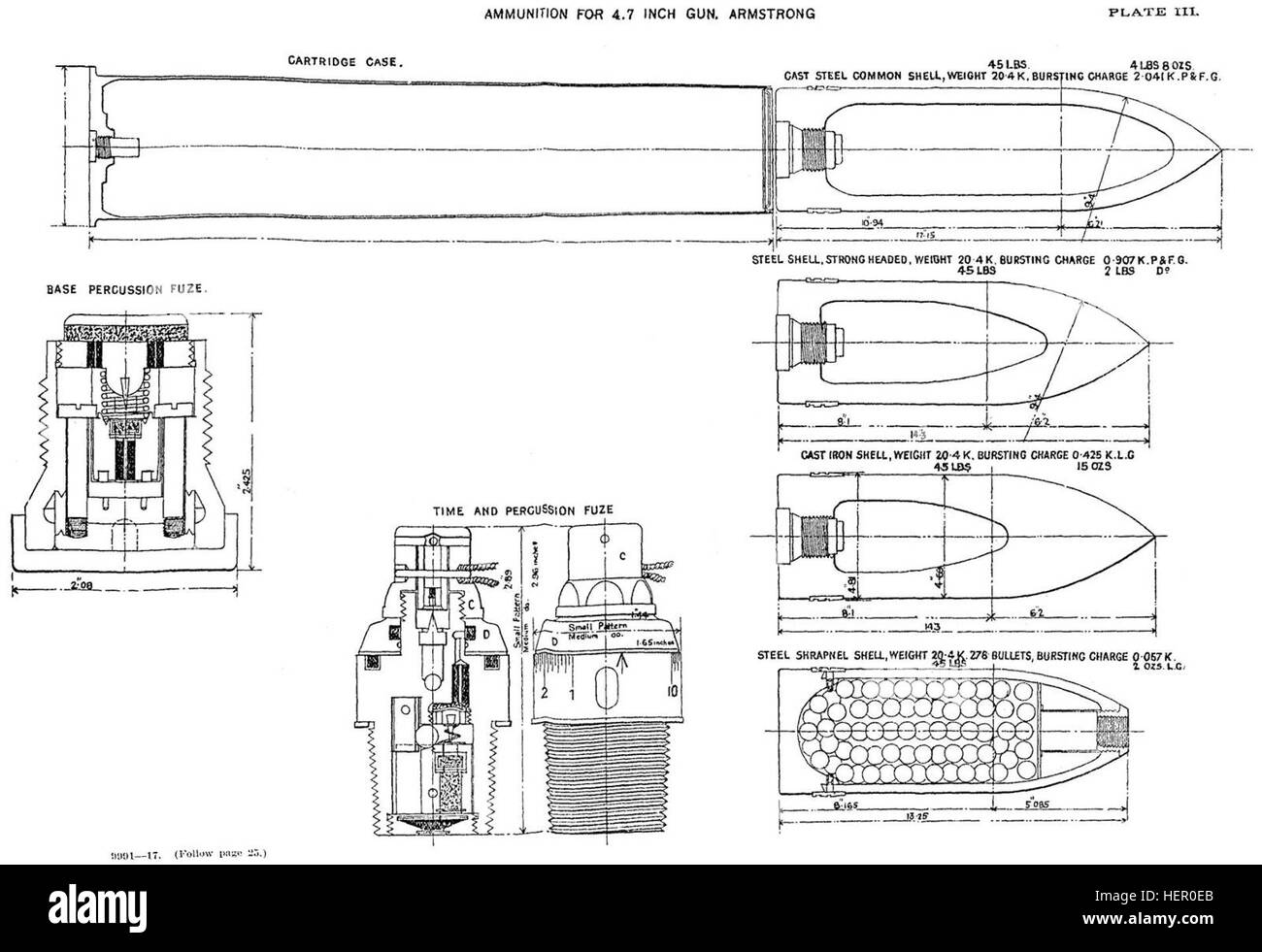 QF 4.7 inch gun ammunition diagrams US service - Stock Image