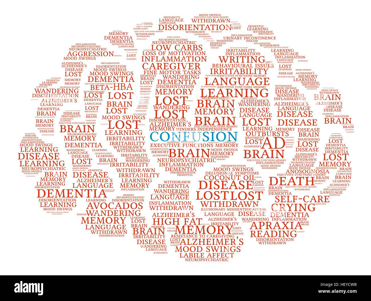 Confusion Brain word cloud on a white background. - Stock Image