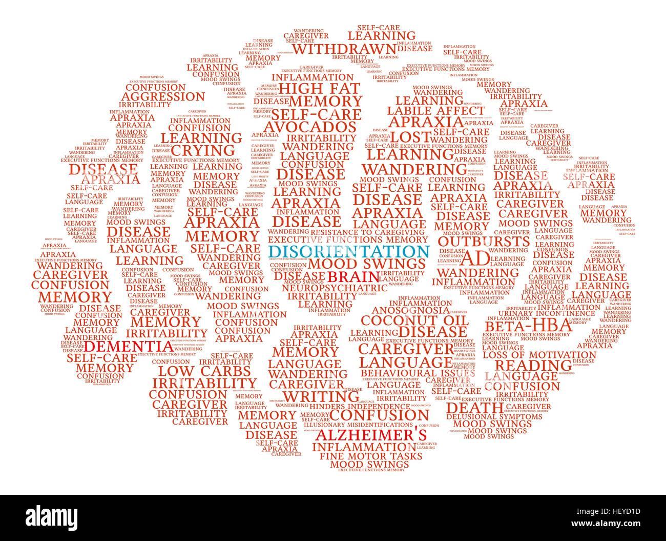 Disorientation Brain word cloud on a white background. - Stock Image