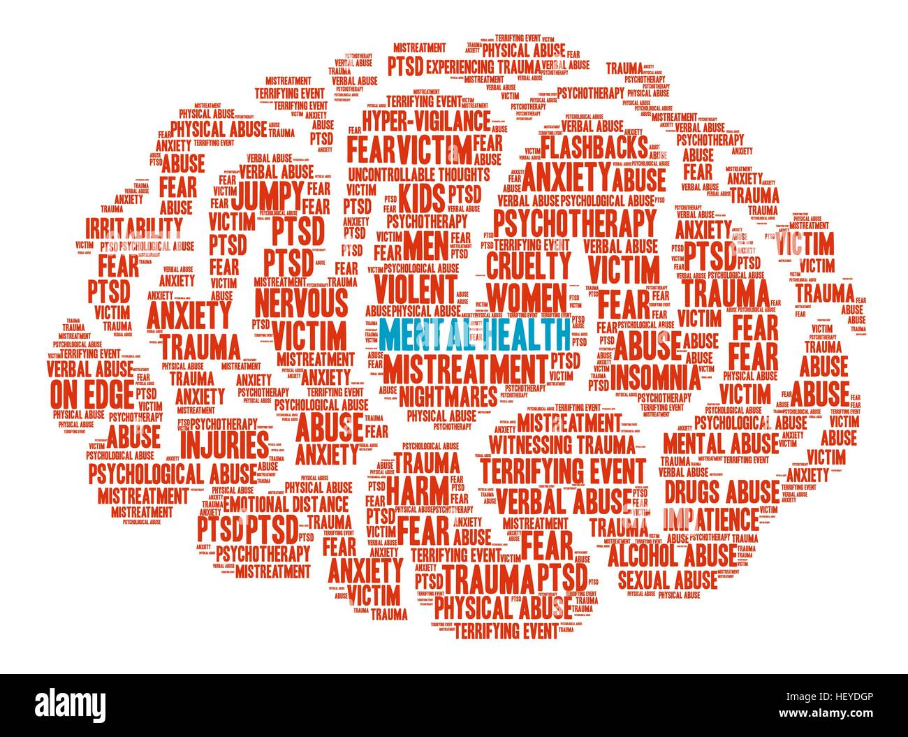 Mental Health Brain word cloud on a white background. - Stock Image