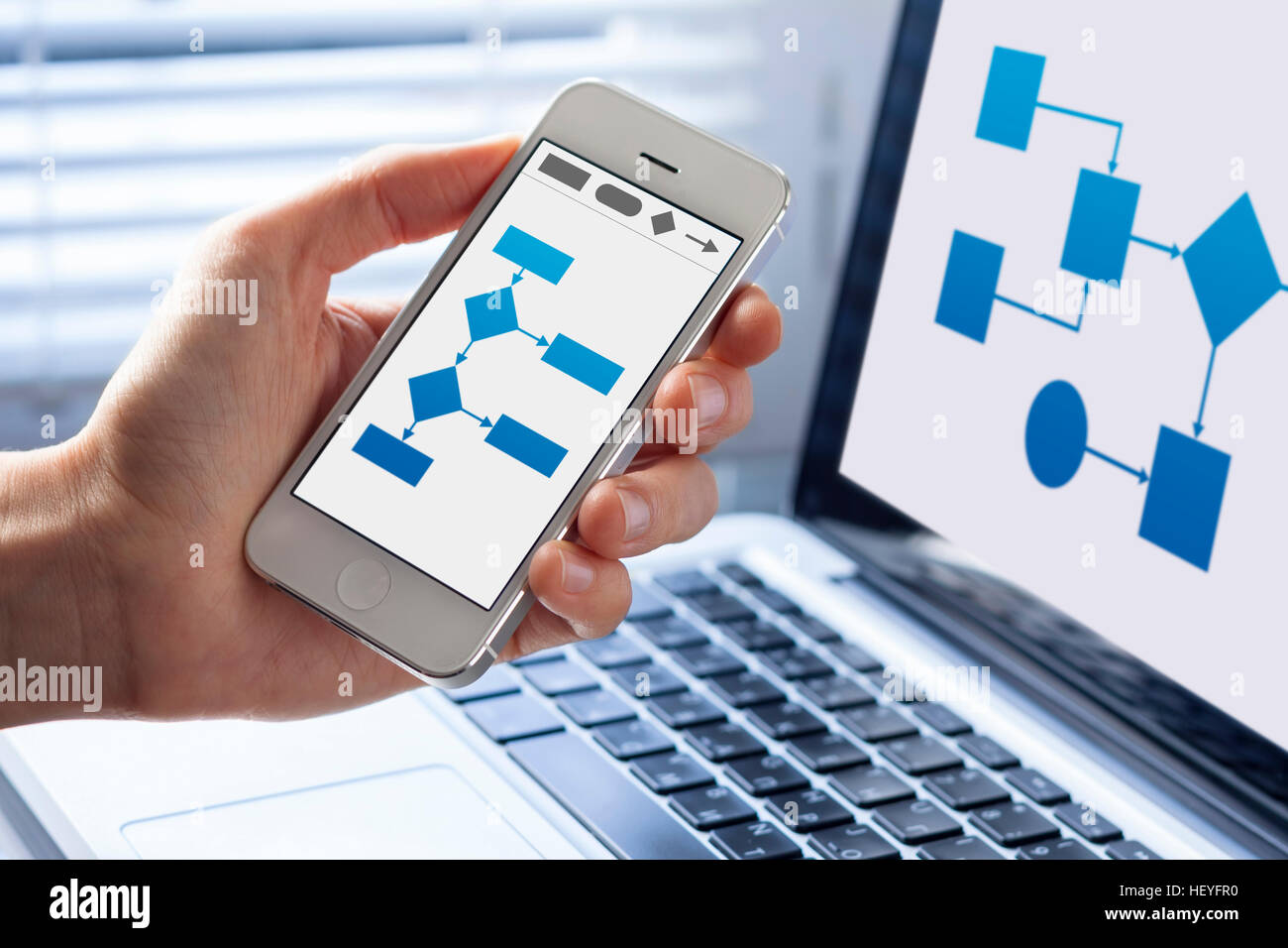 Businessman designing business process management and workflow automation with flowchart on smartphone and laptop - Stock Image