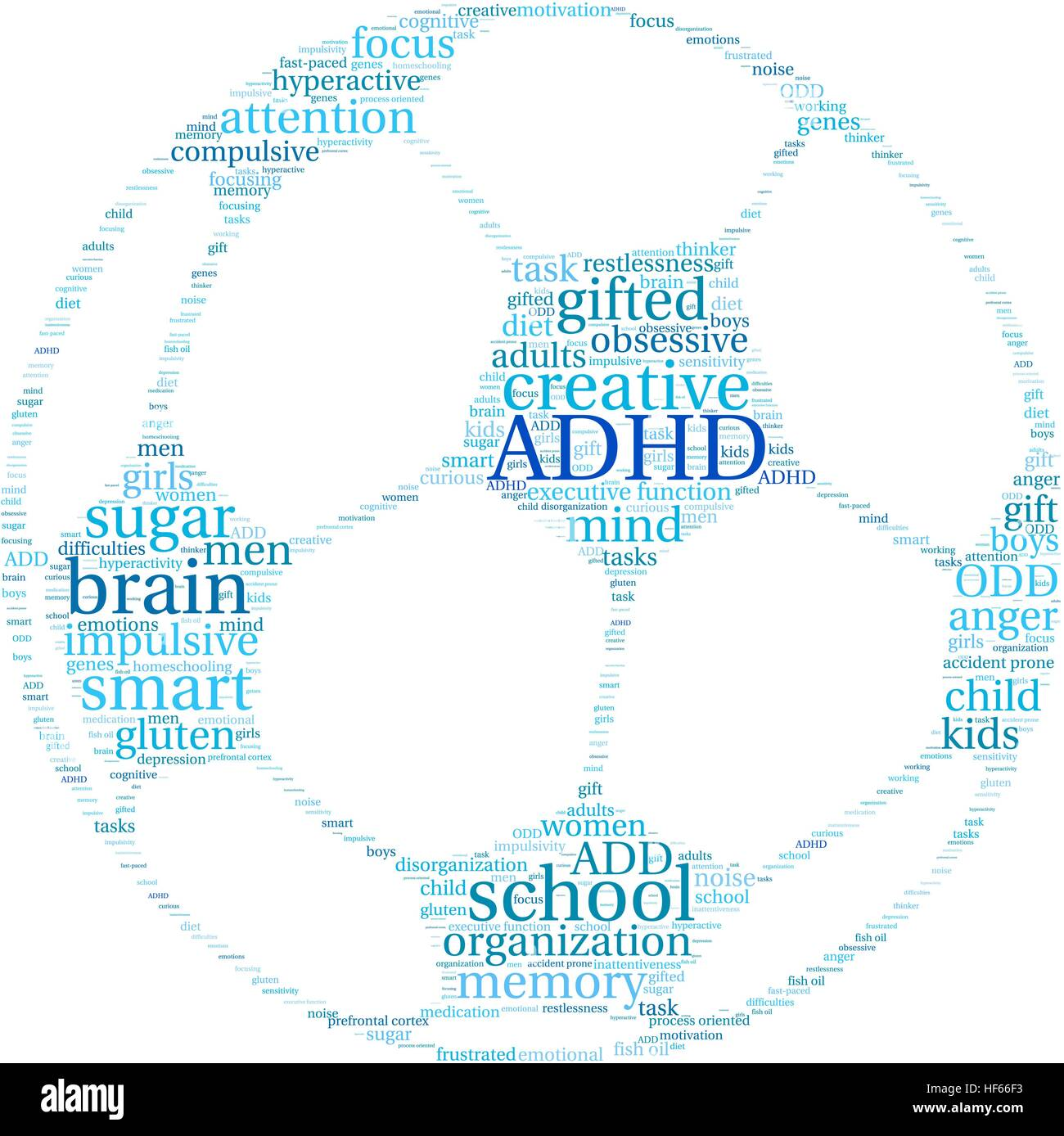 ADHD word cloud on a white background. - Stock Image