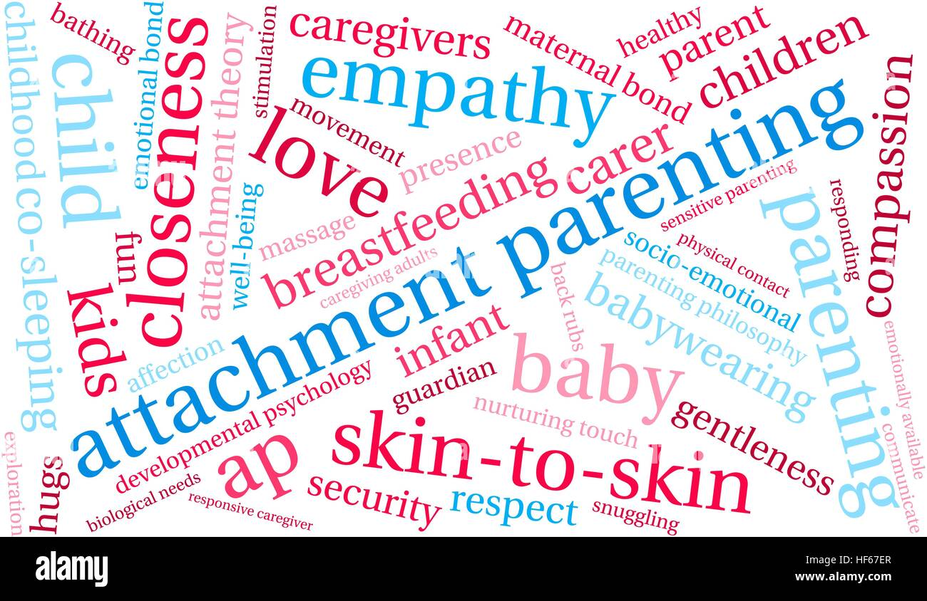 Attachment Parenting word cloud on a white background. - Stock Image