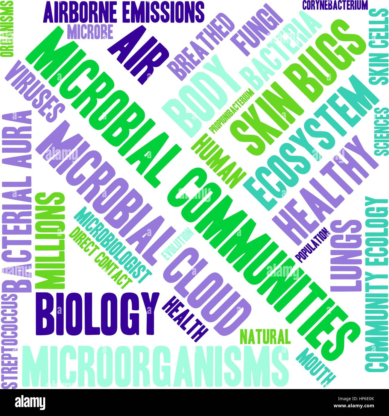 Microbial Communities word cloud on a white background. - Stock Image