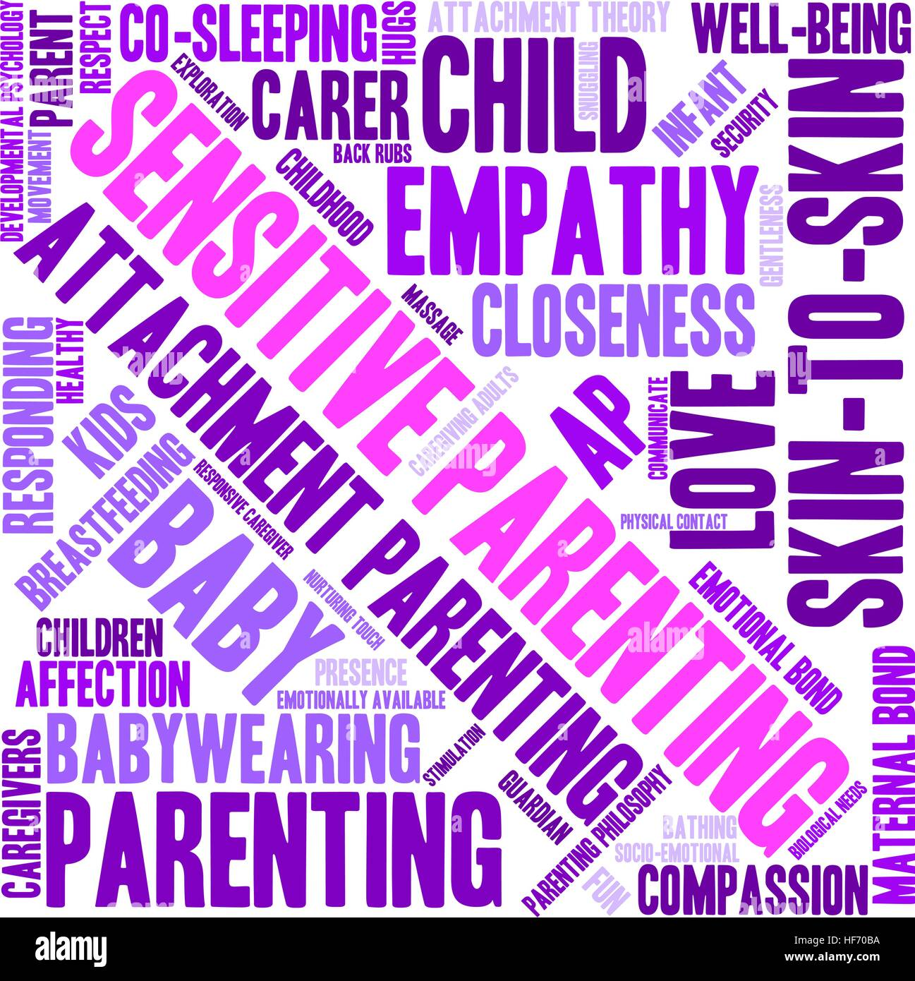 Sensitive Parenting word cloud on a white background. - Stock Image