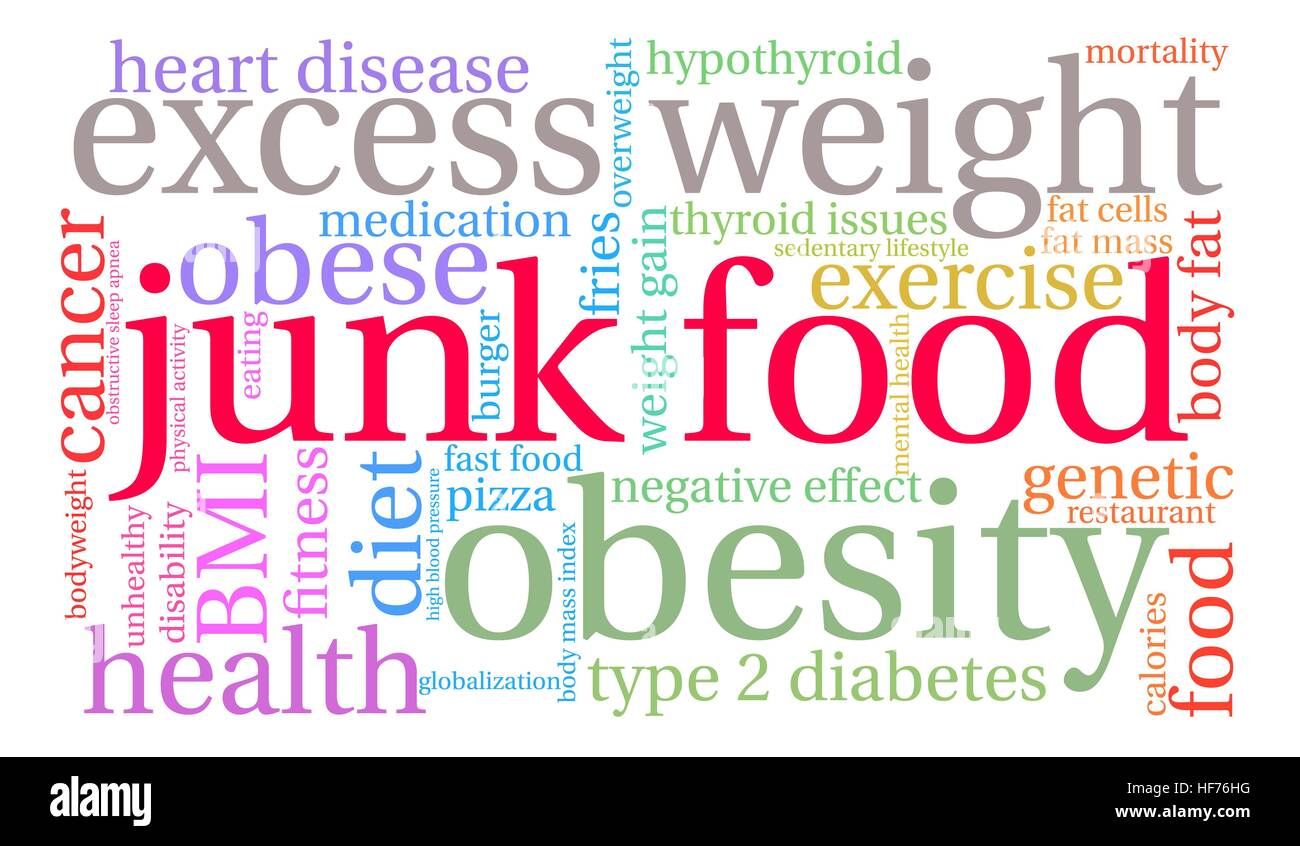 Junk Food word cloud on a white background. - Stock Vector