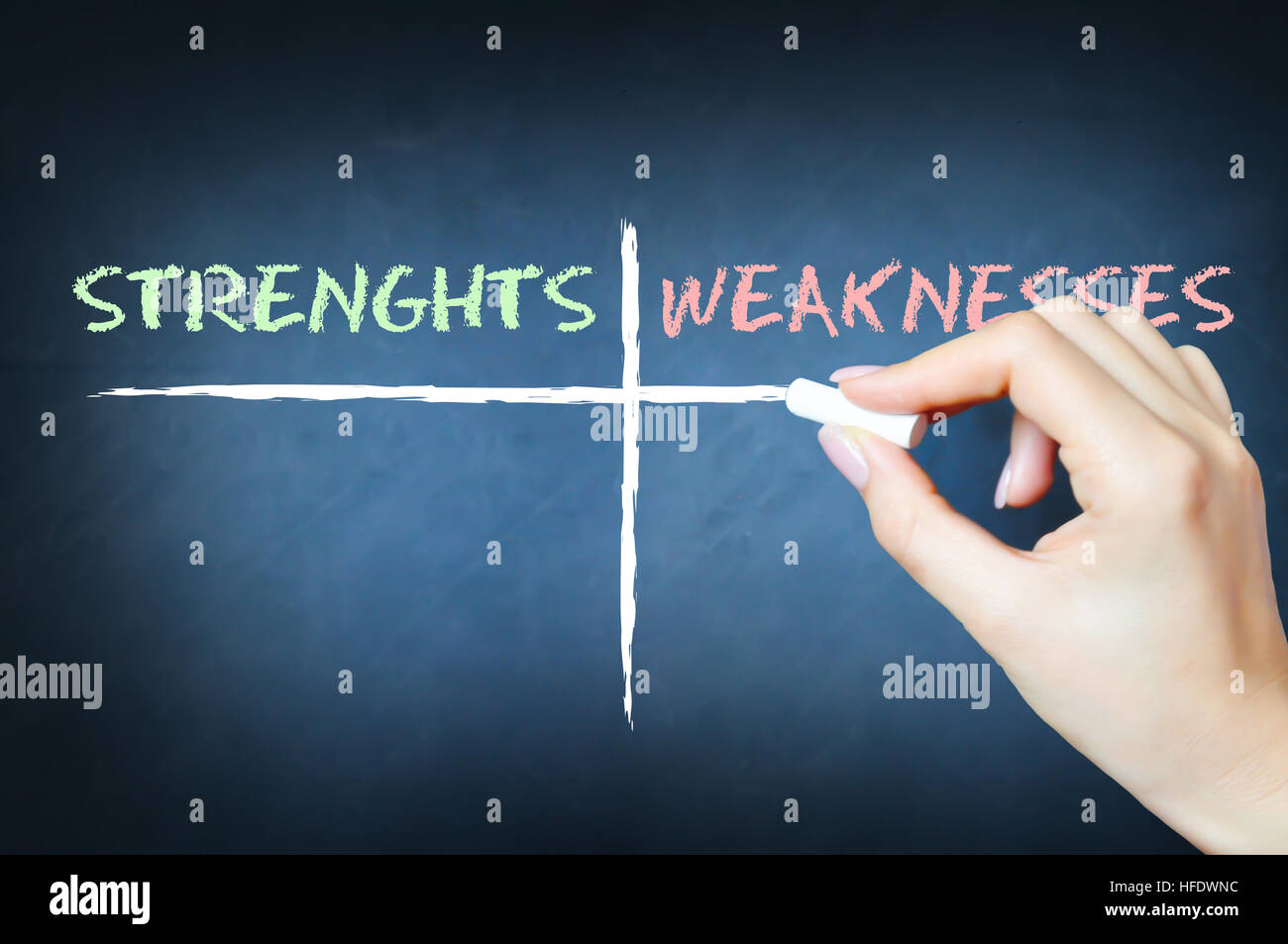 What are your strengths and weaknesses - Stock Image