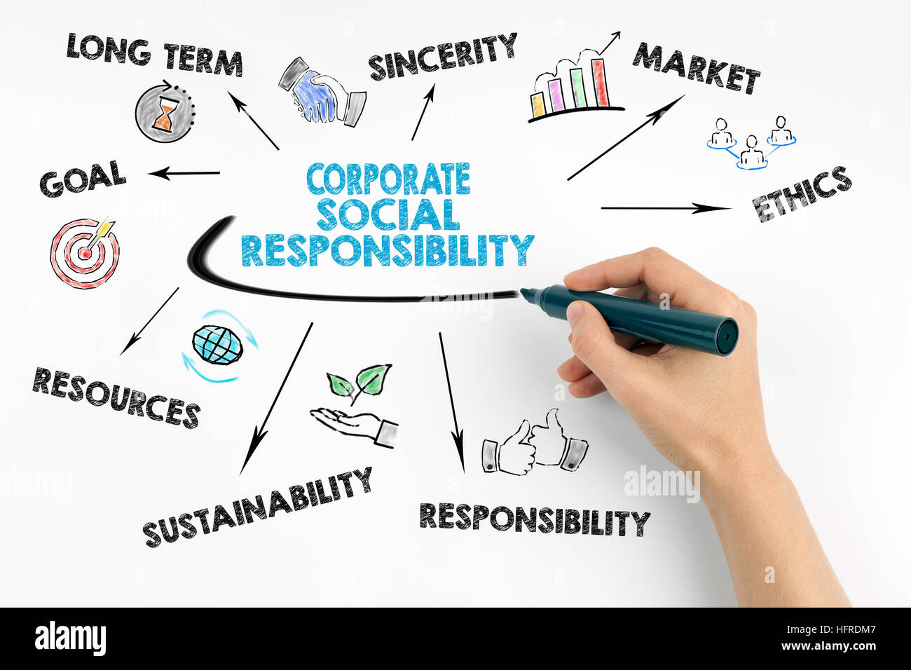 Hand with marker writing, Corporate Social Responsibility Concept. - Stock Image