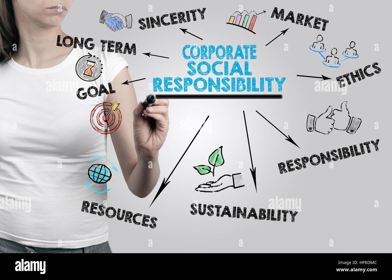 Beautiful woman writing Corporate Social Responsibility Concept. - Stock Image