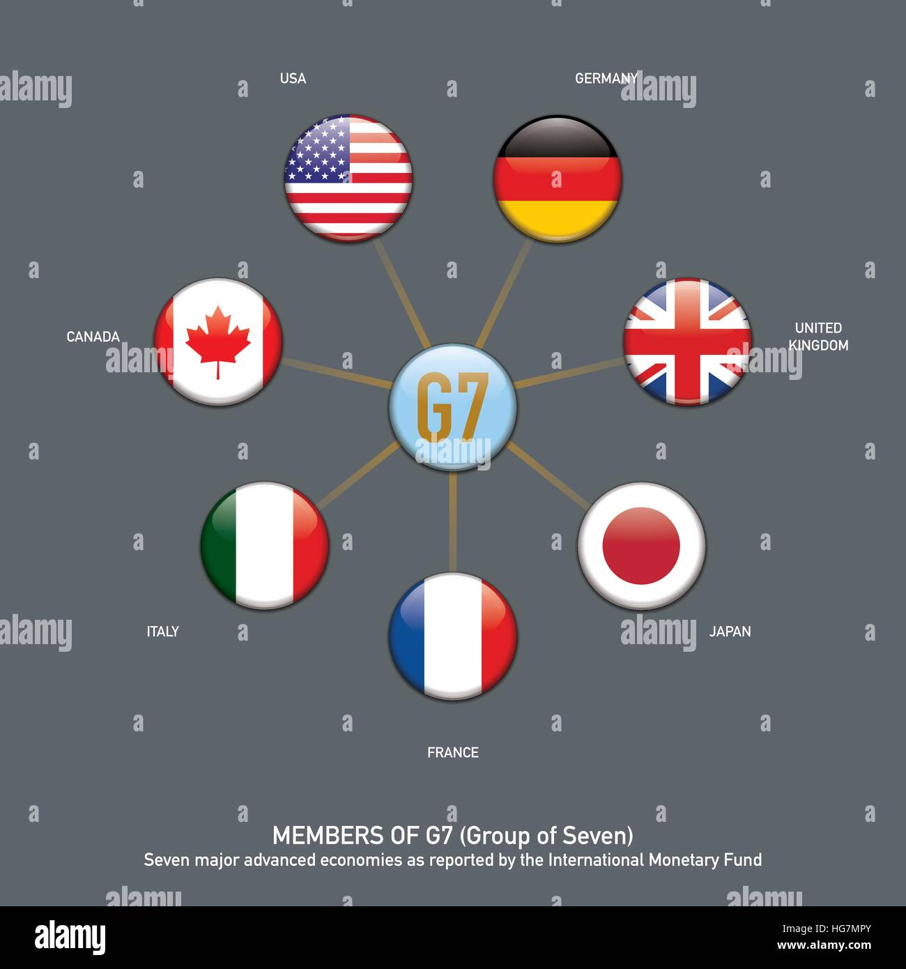 Info graphic of G7 members represented with flags in glass button style - Stock Vector