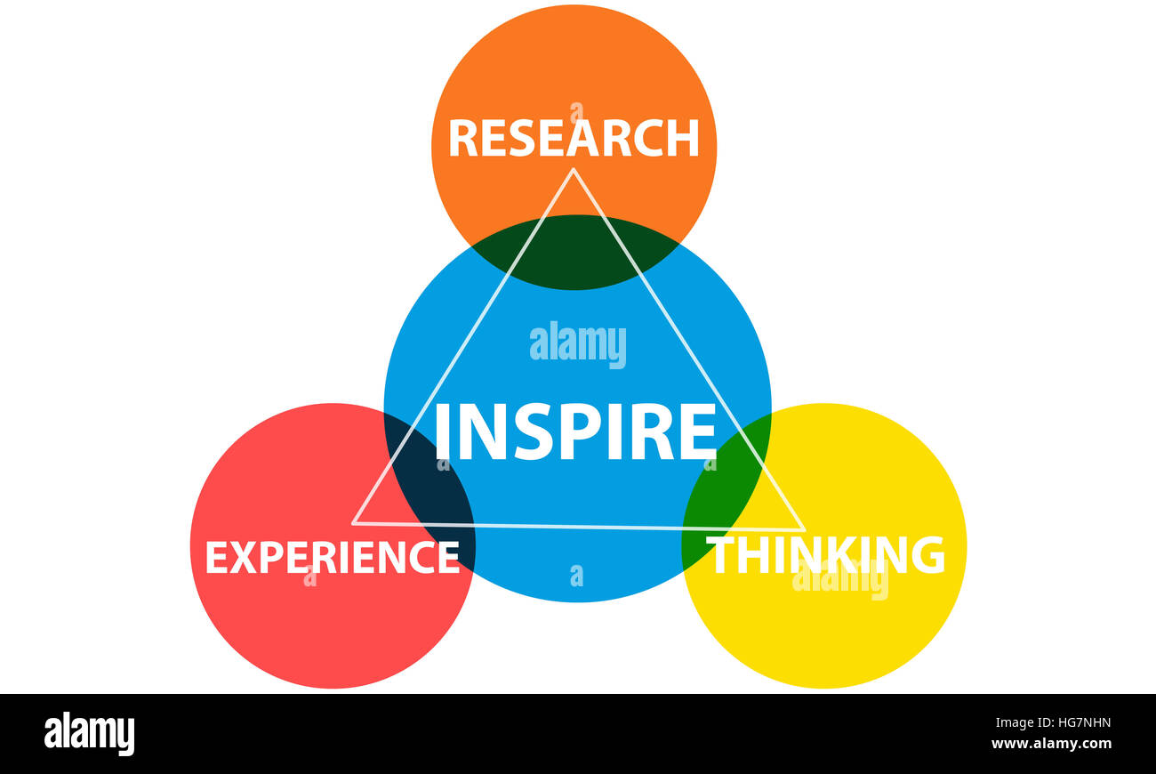 Inspire Be Creative Thinking Concept - Stock Image