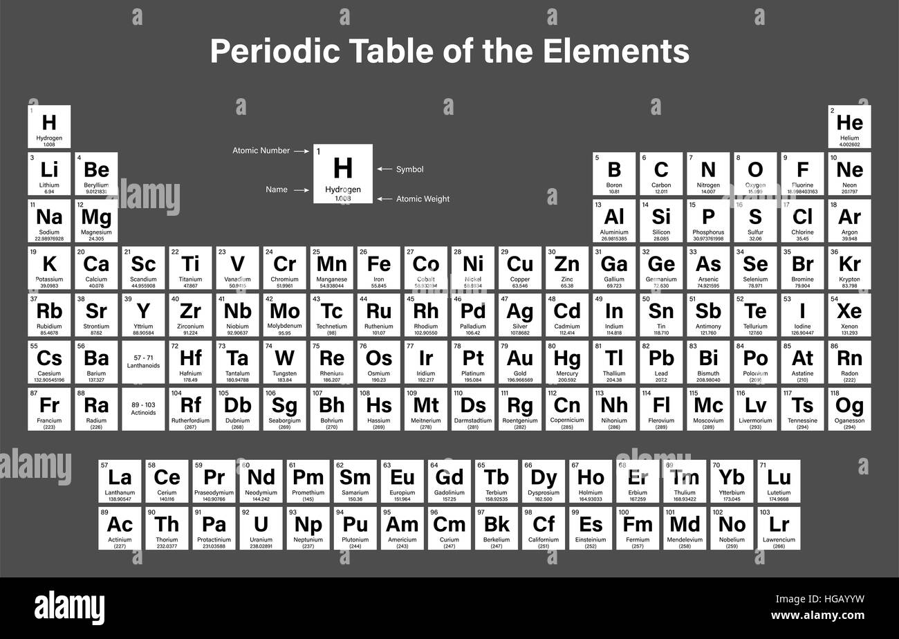 Periodic table of the elements vector illustration nihonium stock periodic table of the elements vector illustration nihonium moscovium tennessine and oganesson urtaz Image collections
