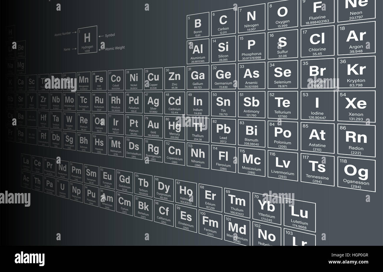 Periodic table of the elements including nihonium moscovium stock periodic table of the elements including nihonium moscovium tennessine and oganesson in perspective view illustration urtaz Choice Image