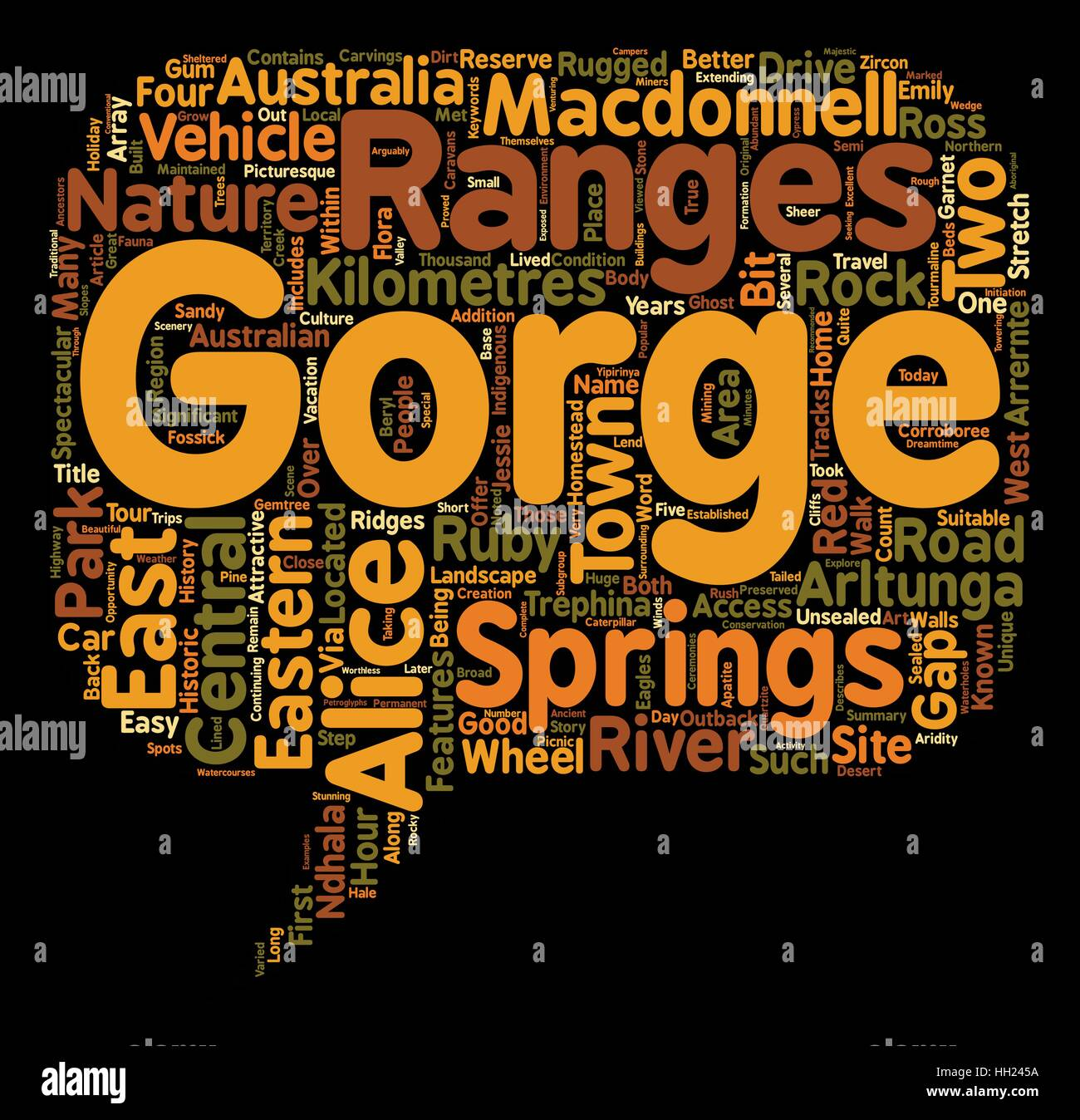 Central Australia The Eastern MacDonnell Ranges text background wordcloud concept - Stock Vector
