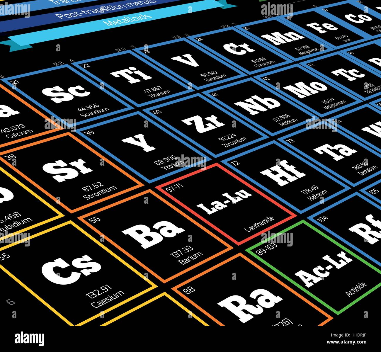Hydrogen chemical element periodic table stock photos hydrogen periodic table of elements stock image urtaz Images