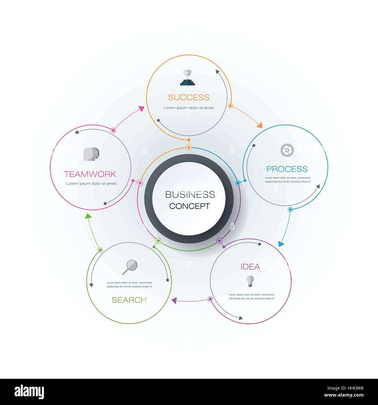 Circle Flowchart Integrate Stock Photos Circle Flowchart Integrate