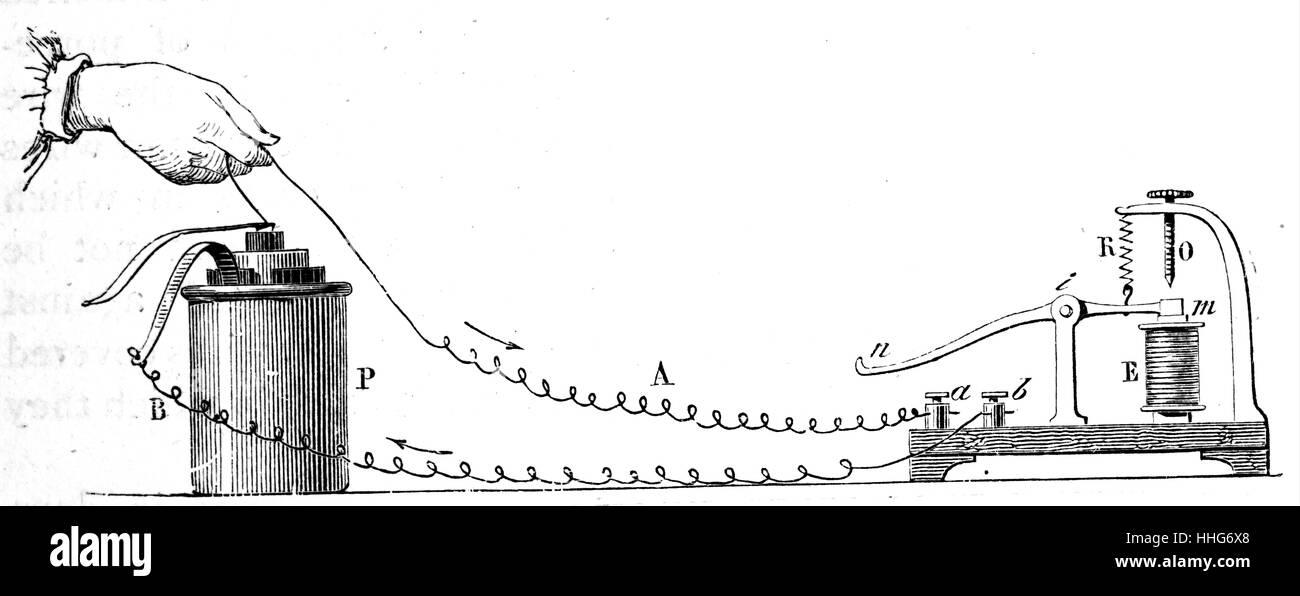 The principle of the Morse telegraph. 1887. - Stock Image