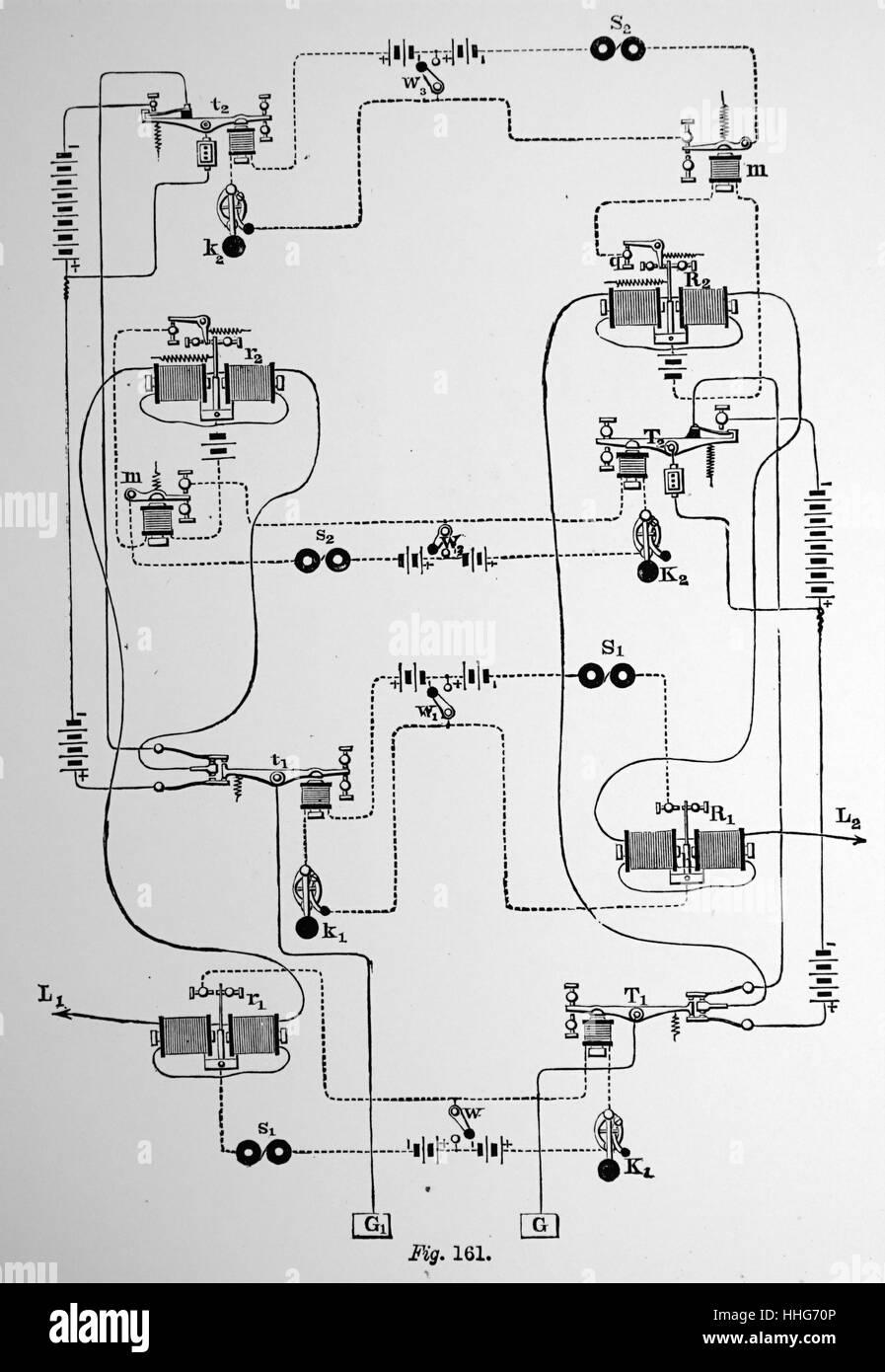 Diagram of quadruplex repeating telegraph system. 1879. - Stock Image