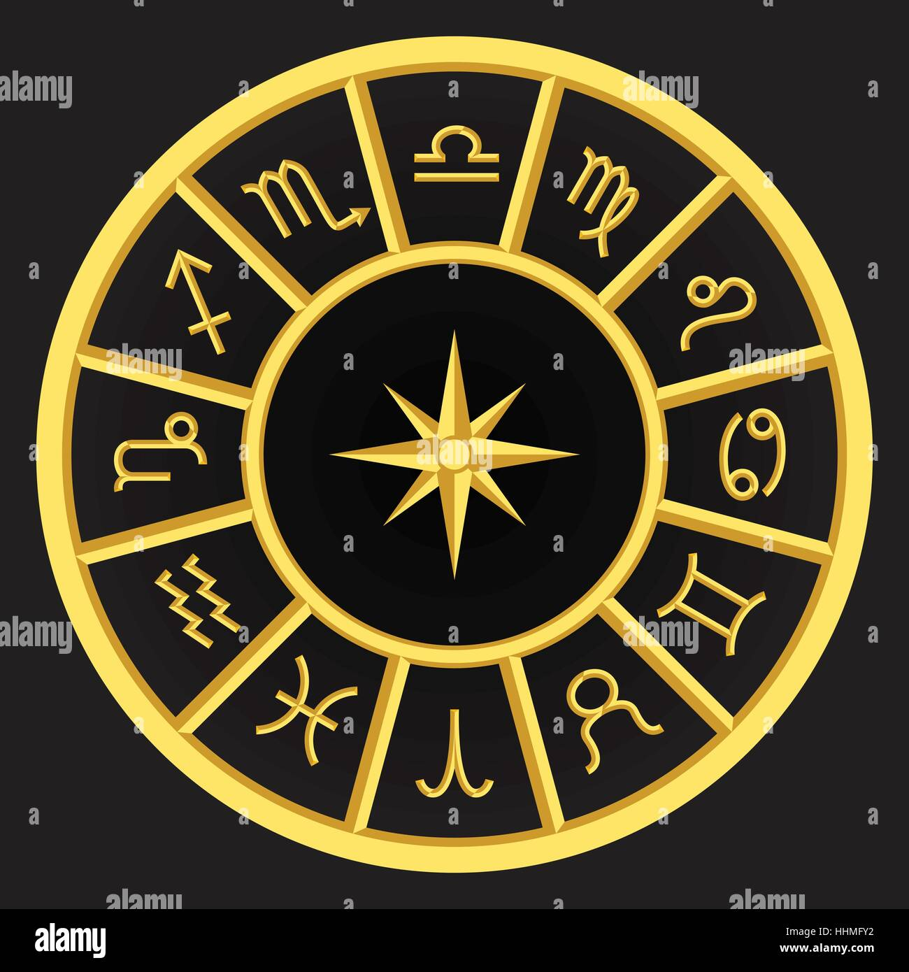 3f2da91bb golden zodiac symbols on golden circle , set of flat zodiac signs, 12 zodiac