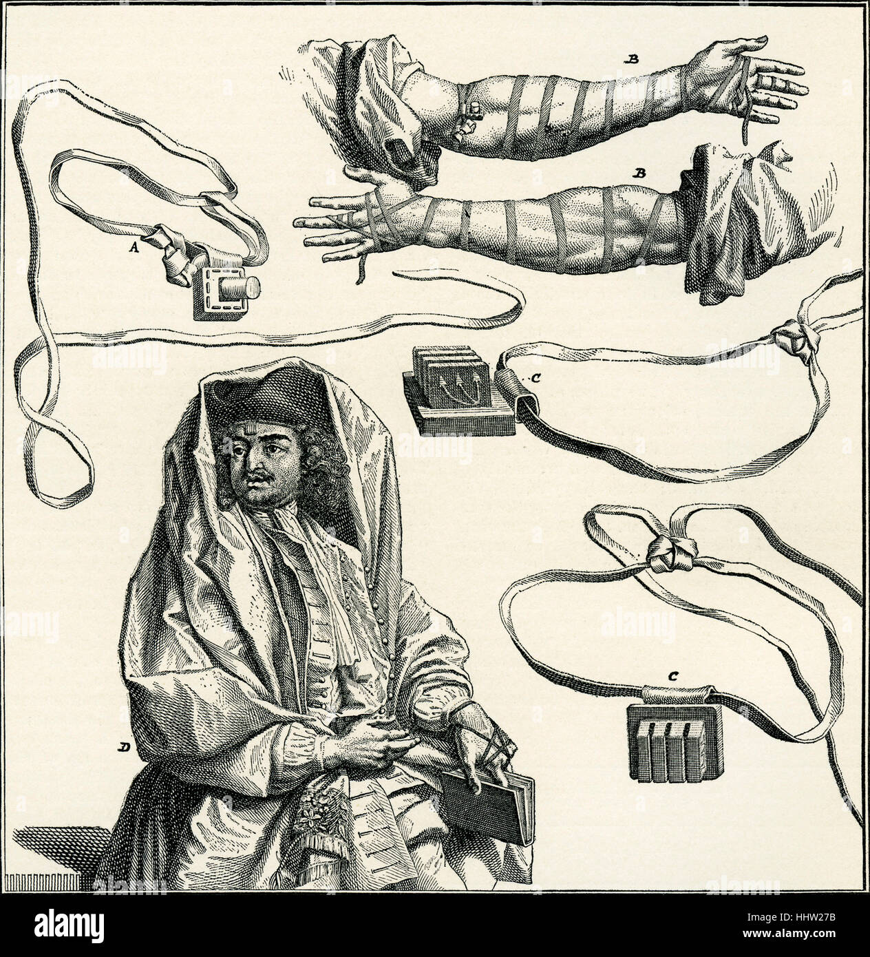 'Phylacteries and Their Arrangement, A. For the arm. B. As adjusted on the arm. C. For the head. D. Jew wearing - Stock Image