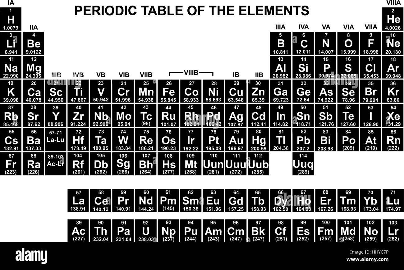 periodic table of the elements isolated stock image