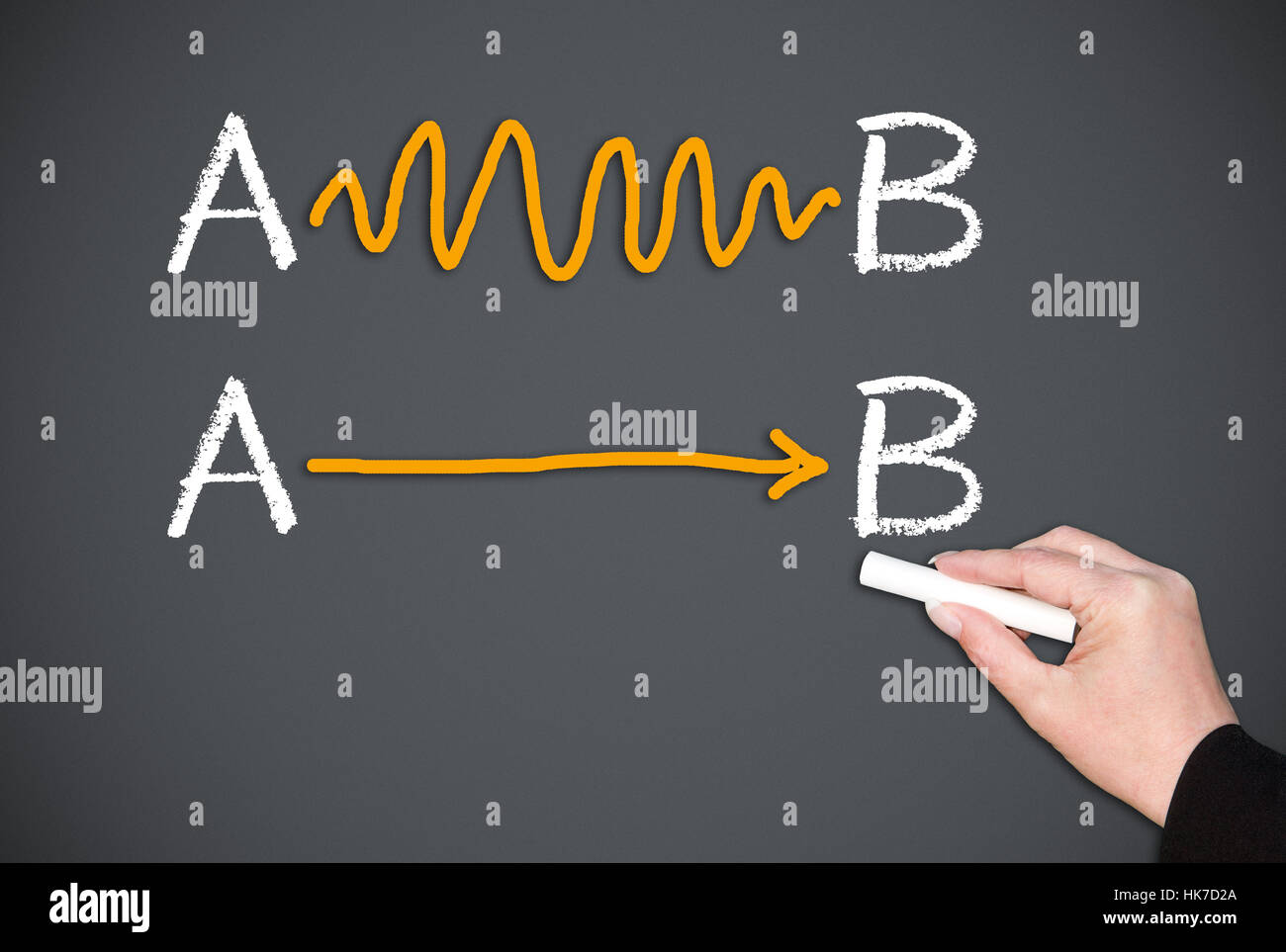 strategy, model, design, project, concept, plan, draft, transport, logistics, - Stock Image