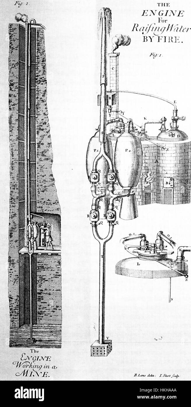 ... Fire Engine. ATMMMH (RM). THOMAS SAVERY (c 1650-1715) English inventor.  Diagram from his 1827 book