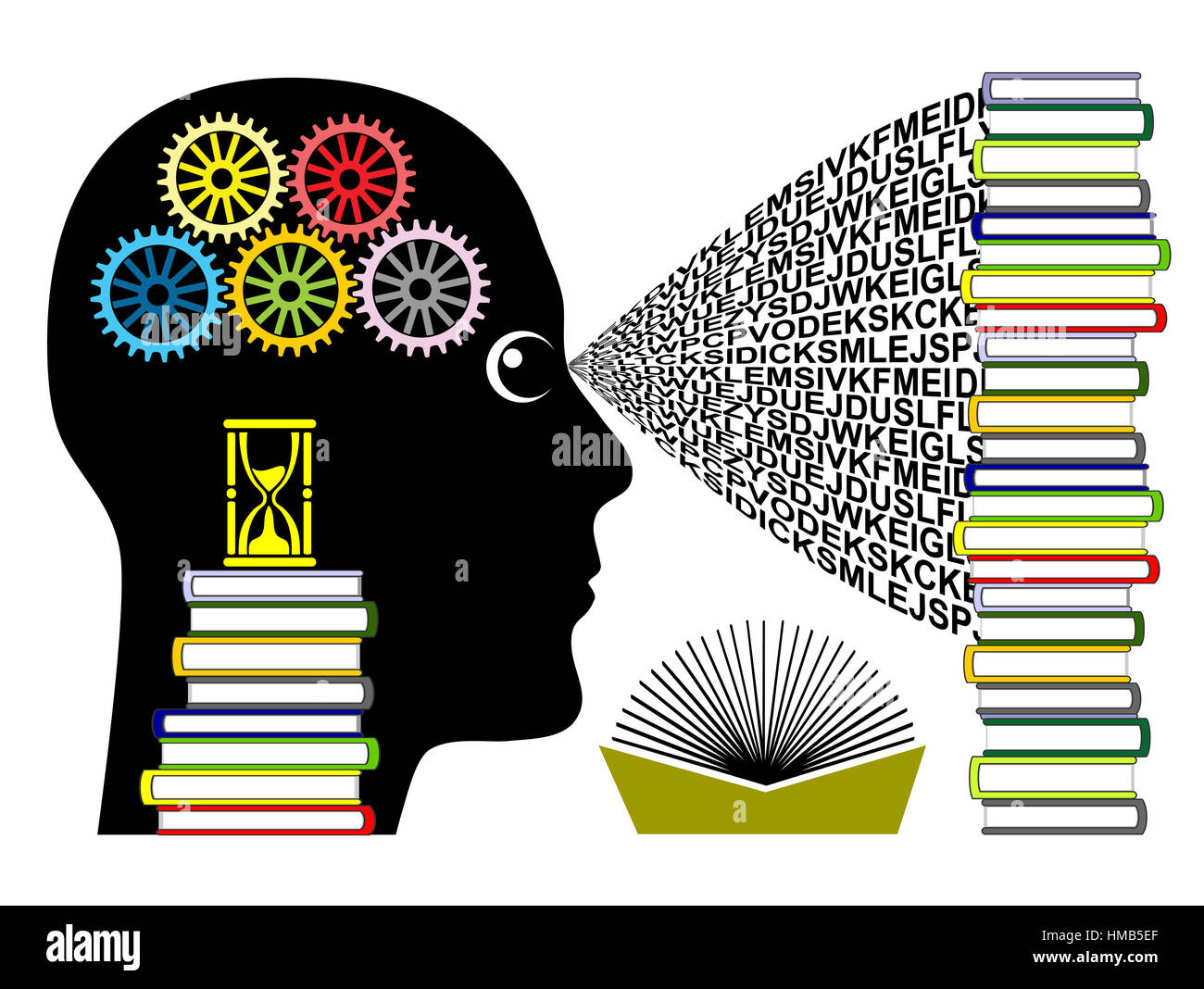 Brain training and speed reading for best achievement in school or college - Stock Image